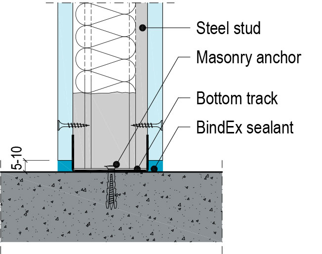 Cad Details Internal Steel Stud Walls